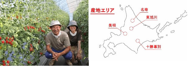 農家の方と北海道の地図