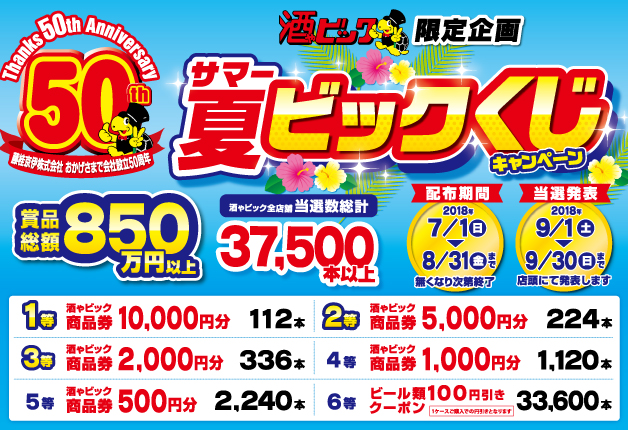 (終了しました)サントリービールを買って抽選券をゲット!10,000円分の商品券などが当たる「酒ゃビック サマービックくじキャンペーン」