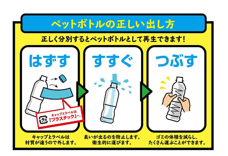 ボトル 方 ペット 捨て