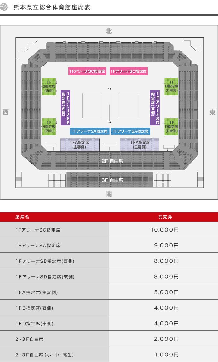 191220_サンバーズ告知ページ_座席チケット情報(熊本HG)_01.jpg