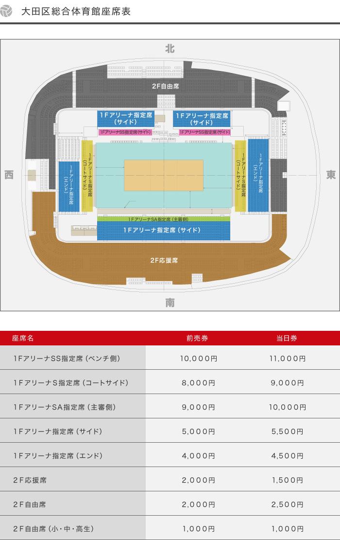191031_サンバーズ告知ページ_座席チケット情報(大田区)_01.jpg