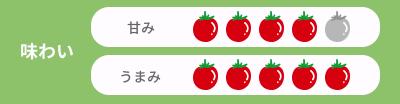 味わい:甘みは5段階評価で4です。うまみは5段階評価で5です。