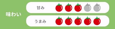 味わい:甘みは5段階評価で3です。うまみは5段階評価で5です。
