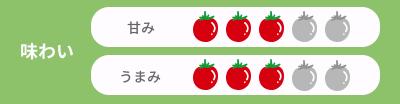 味わい:甘みは5段階評価で3です。うまみは5段階評価で3です。