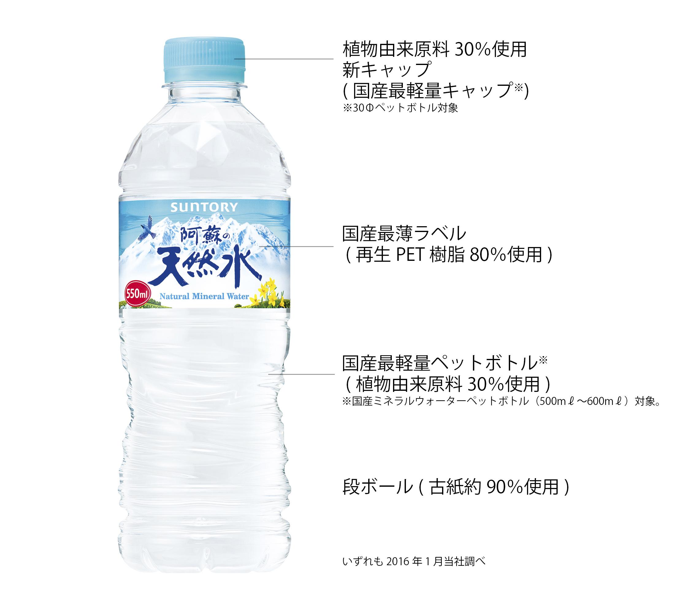 世界初!飲料用ペットボトルに植...