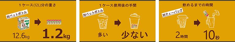 https://www.suntory.co.jp/news/article/mt_items/sbf0836-2.jpg