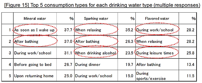 Suntory water report news release suntory beverage food for All types of water